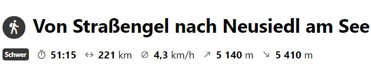 Judendorf - Neusiedl die Kilometer